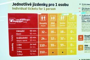 Public transportation in Prague - ticket options for tourists